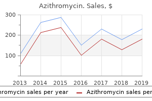 azithromycin 500 mg sale