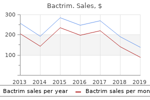 order 480mg bactrim overnight delivery
