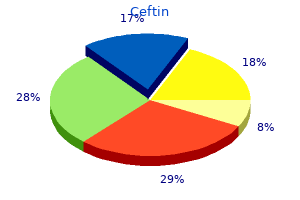 generic ceftin 500 mg without a prescription