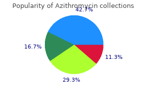 azithromycin 500 mg overnight delivery