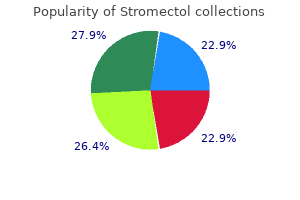 stromectol 3mg overnight delivery