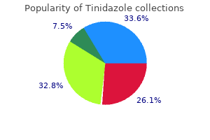 discount tinidazole 300mg with amex