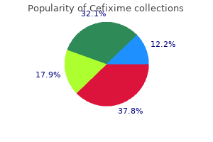 purchase generic cefixime online
