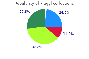 order discount flagyl on-line