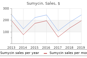 order sumycin 250 mg fast delivery